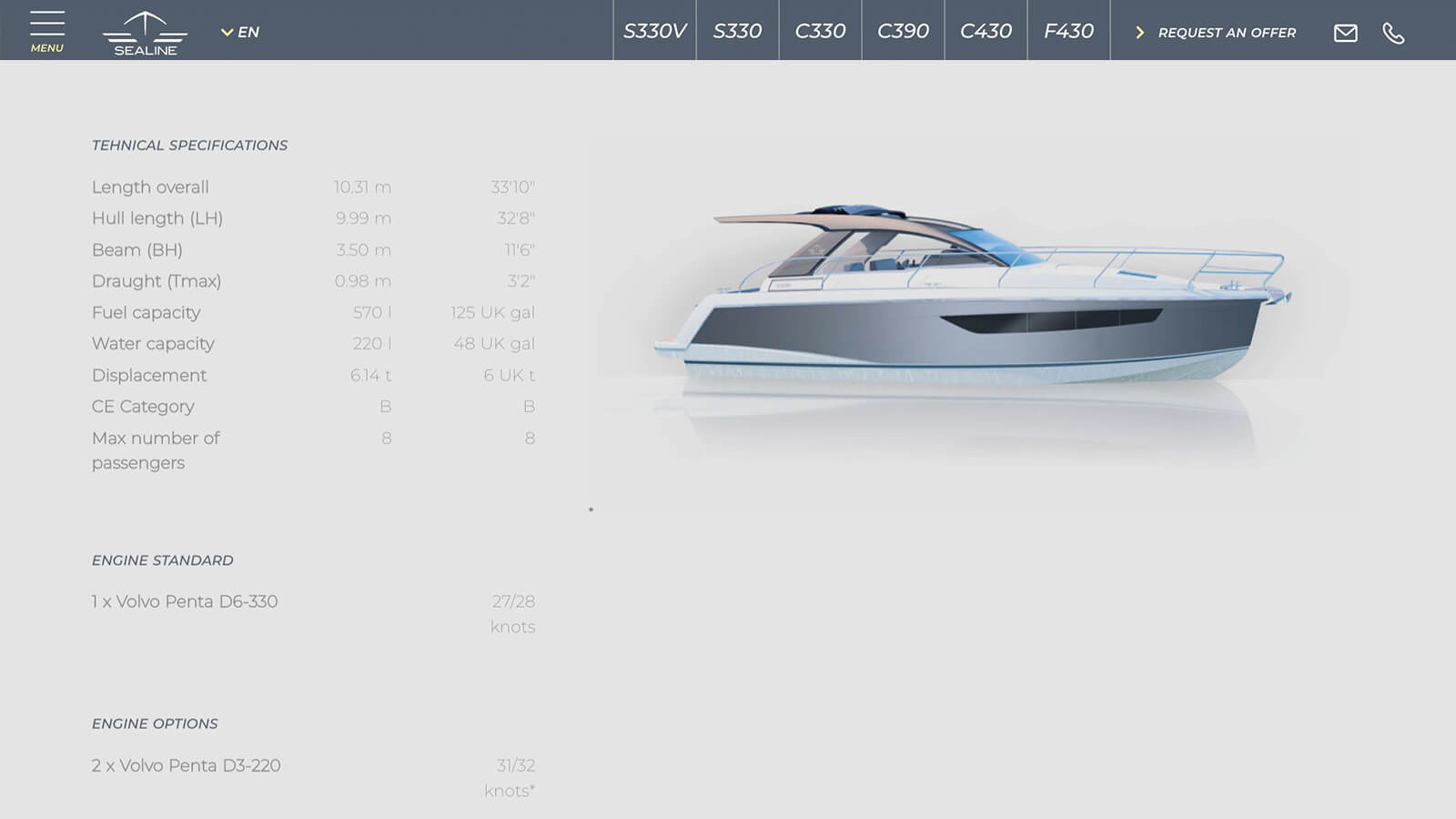 Sealine yacht illustration 1